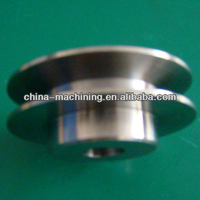 Hongsheng cnc machining parts leading brands