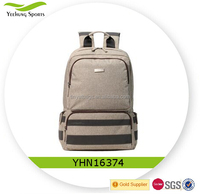 New design laptop backpack bags school bags for 15 inch backpack