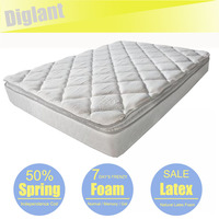 cheap price online shopping quilted cover mattress distributors wanted