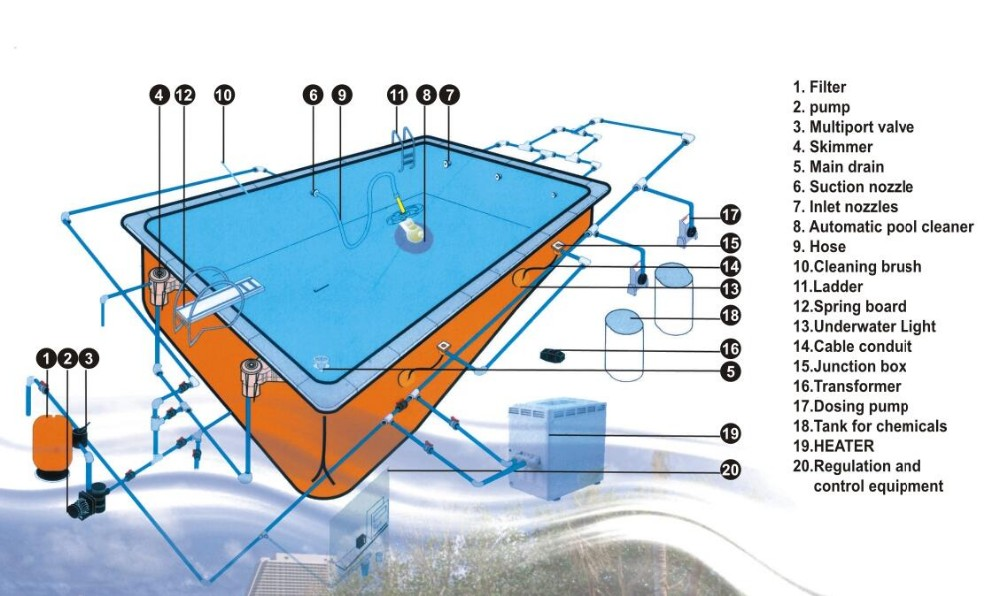 Swimming Pool Equipment Details : Wholesale china full swimming pool equipment buy