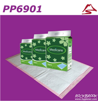 High Quality Disposable Hospital Washable Bed Pad Manufacturer from China
