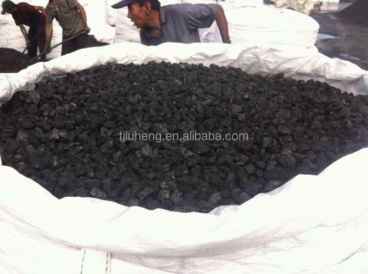Metallurgical Coke Coal in bulk