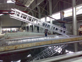 Hot Dip Galvanizing Plant for Sale