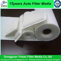 medical sanitary air filter /Sterilization/Antibacterial air Filter material