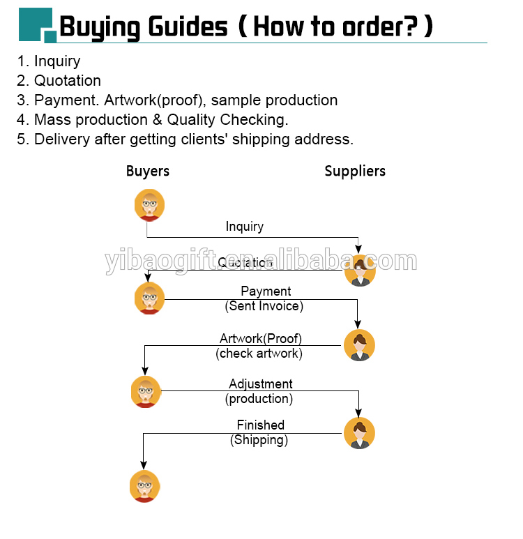 buying guides.jpg
