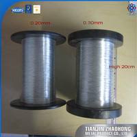 Alibaba China Factory BWG22 Fencing Galvanized