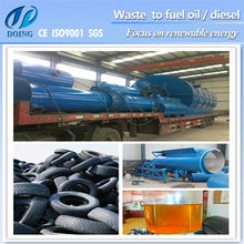 high oil yielding tires to thermolysis Oil machine