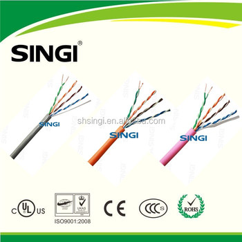lan cable Cat 5 UTP (Patch/Solid)