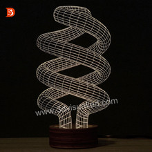 Hot Sales Led Mini Night Light Baby Night Light
