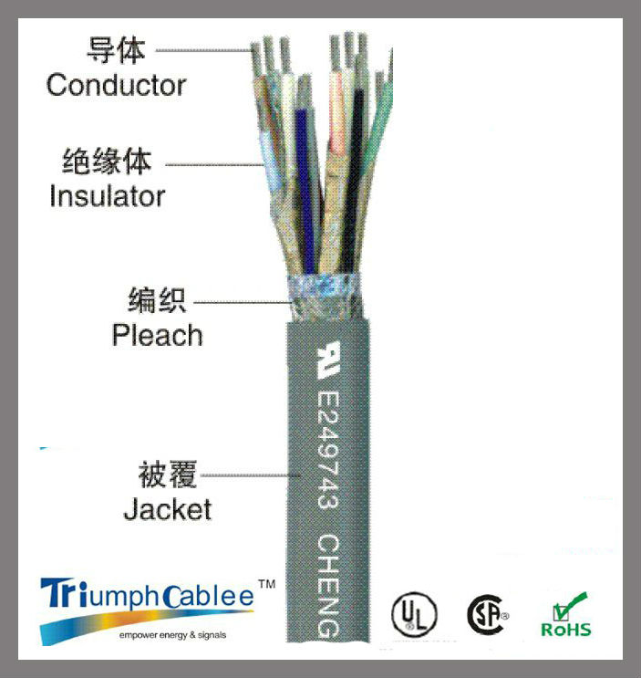 PVC MULTI CONDUCTOR SHIELDED CABLE UL 2725
