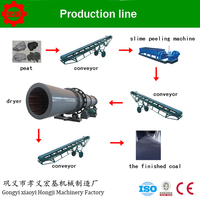Sawdust Drum Rotary Dryer Price