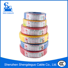 1.5mm 2.5mm 4mm single core different type of electrical wiring pvc cover