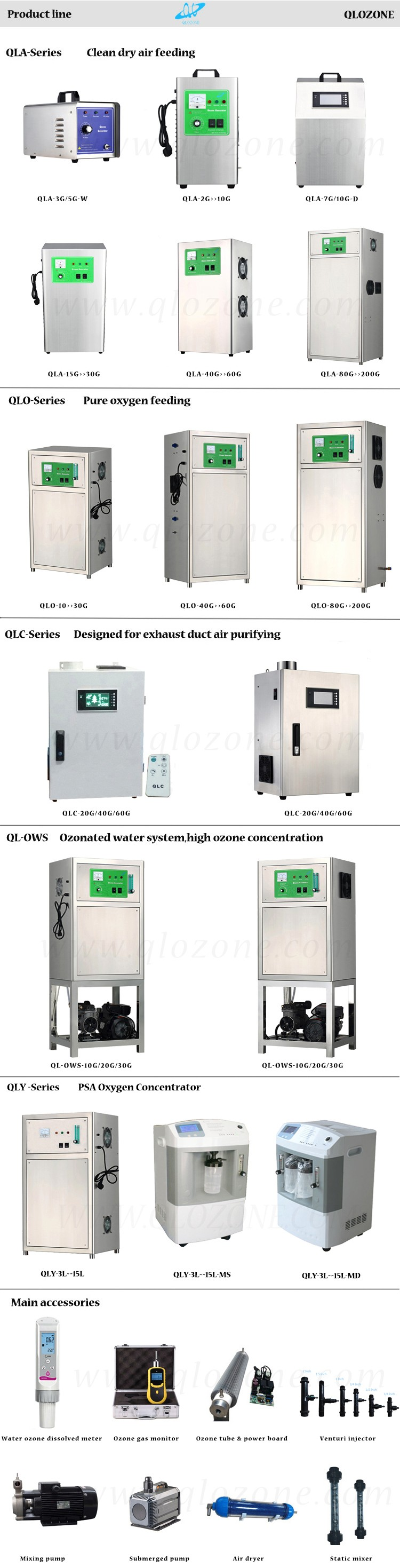 ozone generator for air duct cleaning, generator ozono
