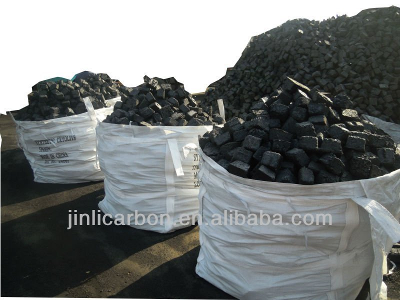Graphite Electrodes Paste for ferroalloy manufacture