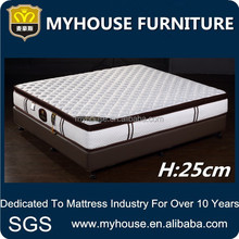 competitive price hot sale spring bed pocket spring bed matress