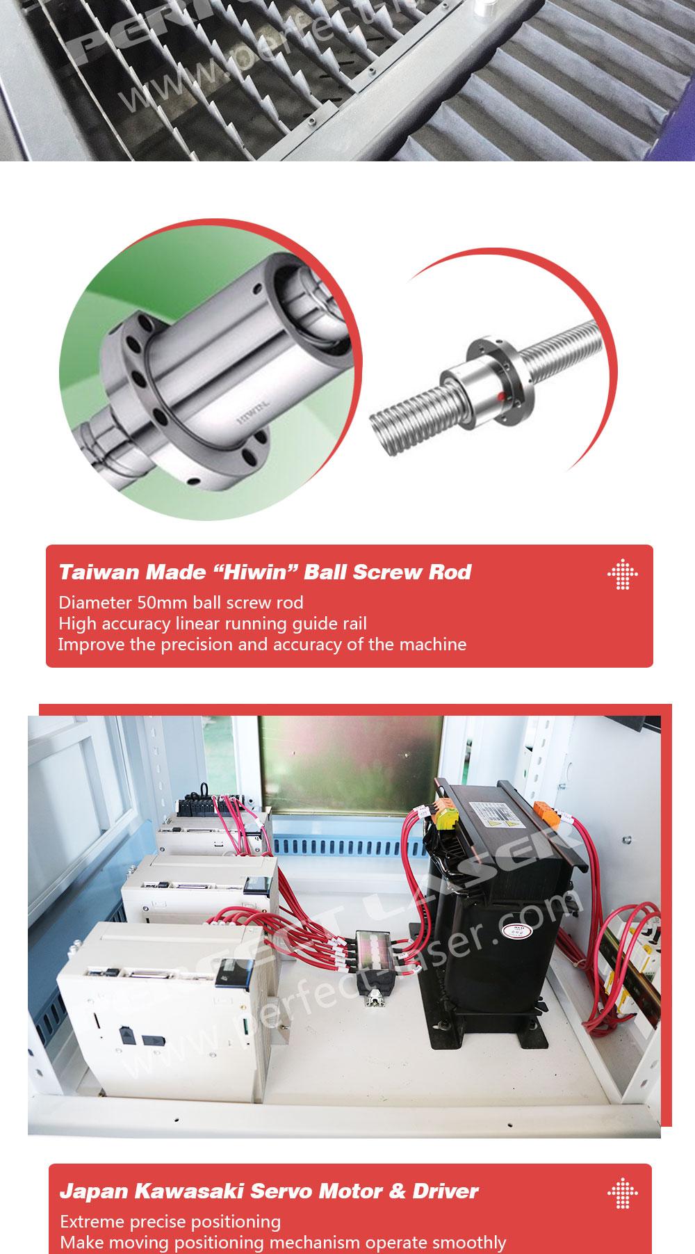 09 Perfect Laser-Fiber Laser Cutting Machine.jpg