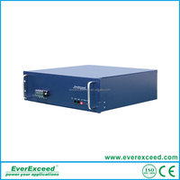 ISO/CE/IEC/TUV/DERKA approved China Battery Manufacturer EverExceed 12v 100ah 200ah 400ah deep cycle lithium ion battery