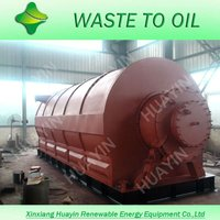 Green Project: green technology pyrolysis machine recycle waste plastic to fuel oil with strong support from government