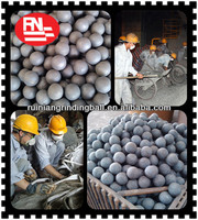 High hardness casting and forged ball from China supplier