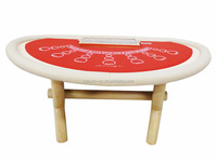Professional blackjack tables de poker