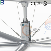 High quality WMC HVLS outdoor industria lgaint ceiling fan for air cooling