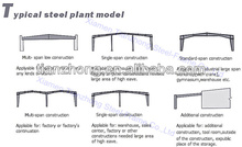 Professional factory of Steel-Frame