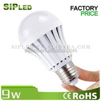Rechargable emergency led bulb light e27 5w 7w 9w 12w home use bulbs,high qality with 1 years warranty
