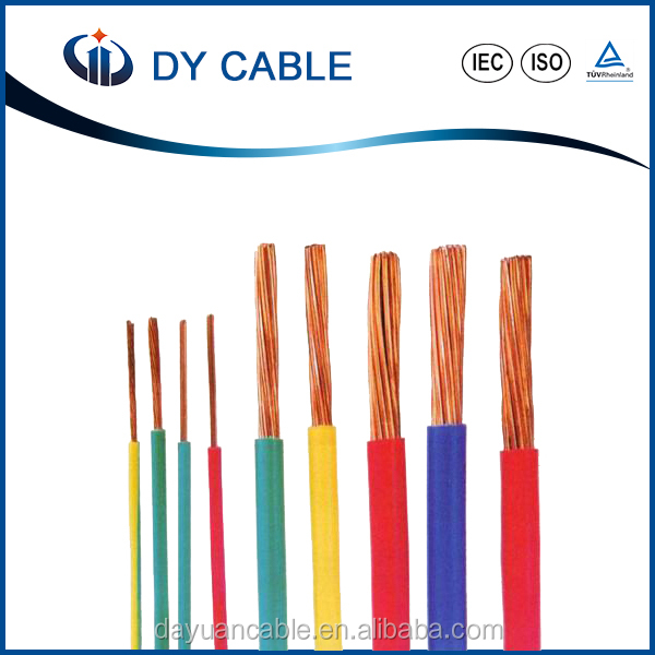 PVC insulated 1.5/2.5/4/6/10mm BV/BVV/BVR cable manufacturer
