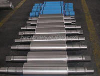 High Chrome centrifugal cast iron rolls