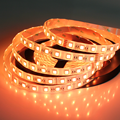 Waterproof IP65 5050 SMD LED Strip RGBW