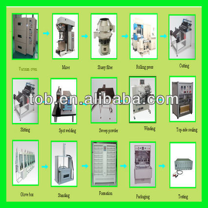 Pouch cell assembly equipment for lithium ion battery production line