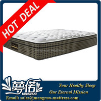 royal star euro top hotel pocket coil twin size mattress