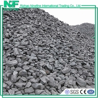 China Suppliers Met Coke / Metallurgical Coke for Casting Iron Scrap
