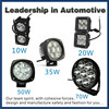 20W Car LED Work Light for Trucks with factory price 4x4 Offroad Led Driving Light