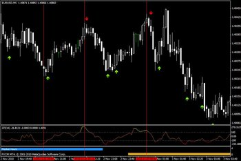FOREX SCA SCALPING TRADING SYSTEM FOR MT4 PLATFORM