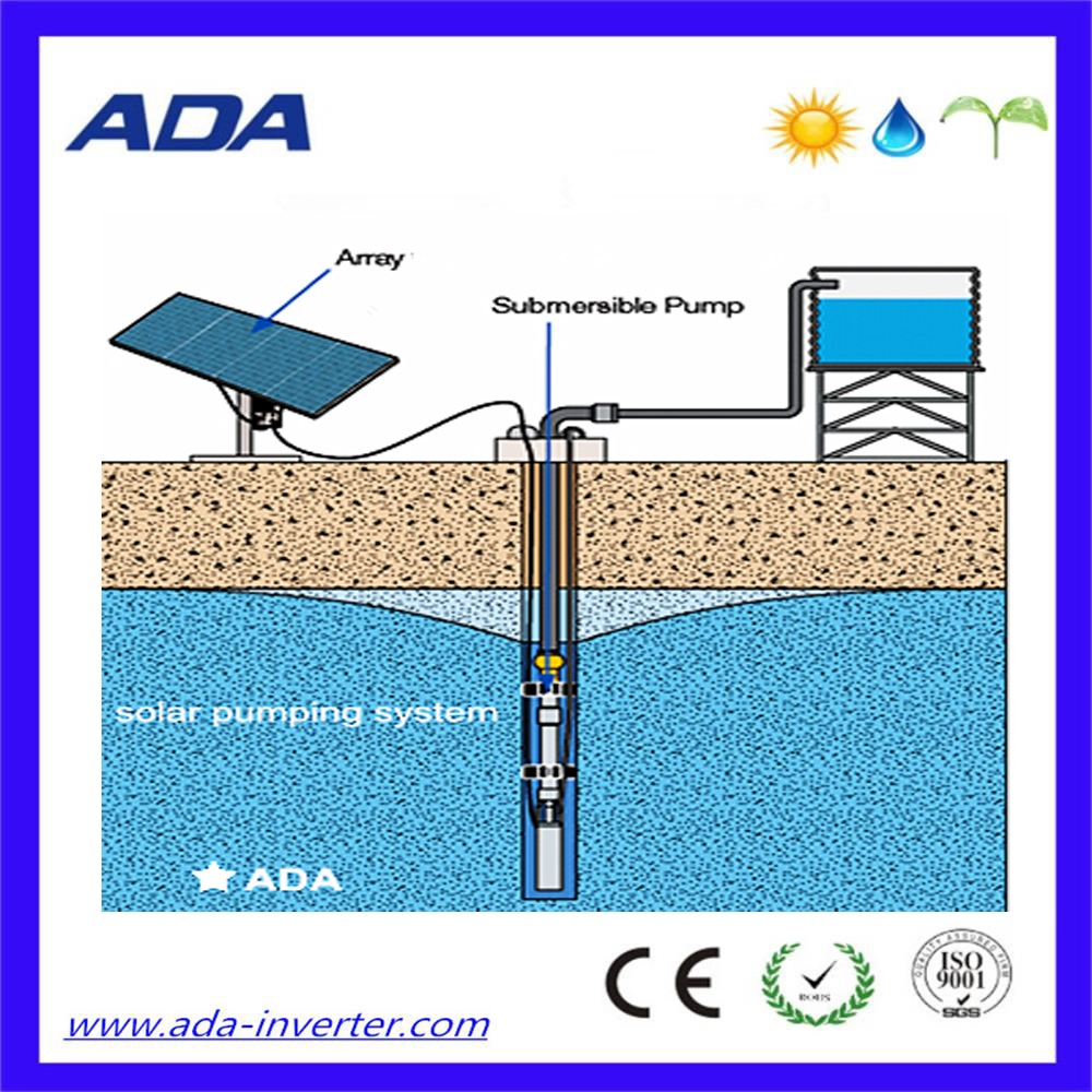 solar energe fuel photovoltaic pump system water usage solution