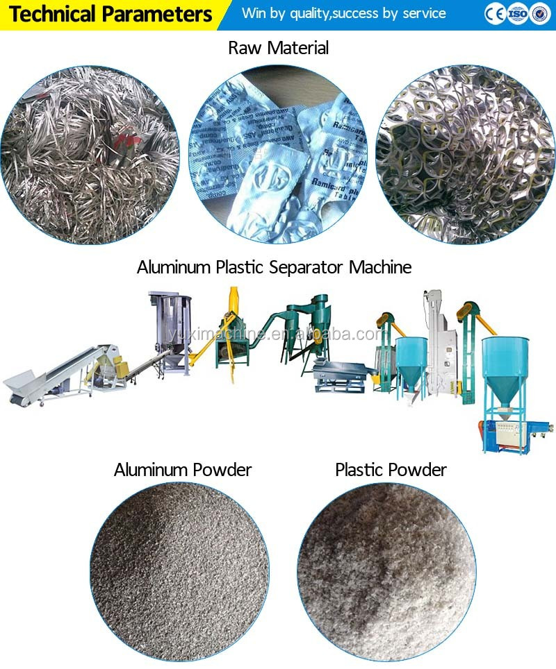 aluminum plastic reclaming equipment, aluminum plastic recycling machinery/machine
