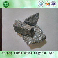Steelmaking deoxidizer export metal alloy , silicon manganese