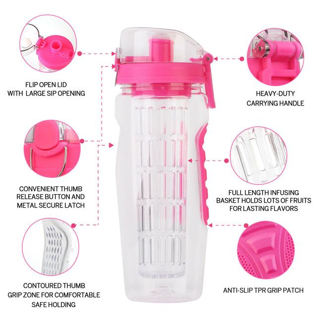 Flip Top Lid & Dual Anti-Slip Grips Sport Fruit Infuser Water Bottle