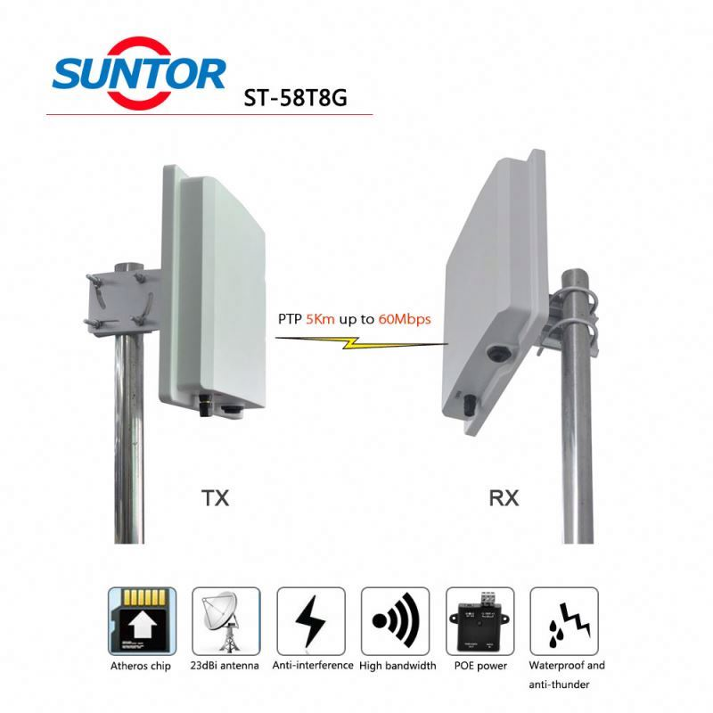 Professional monitor 5.8GHz transmitters solar for Wireless visual reversing camera transmission