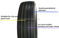 China Hot Sale Heavy Duty Truck Tires 11r22.5 11r24.5 Tires For Sale With DOT Smartway