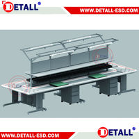 Eectrostatic Discharge Workbench Association for Production Line