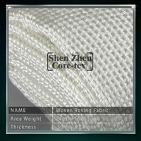 fiberglass fabric for sport boat