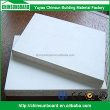 2 Hour Fire Rated Partition Magnesium Oxide Wall Panel Suppliers