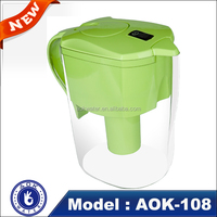Best plastic pitcher filter your drinking water to be alkaline water