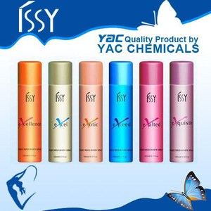 Chemical Ingredient and Aerosol Style Deodorant