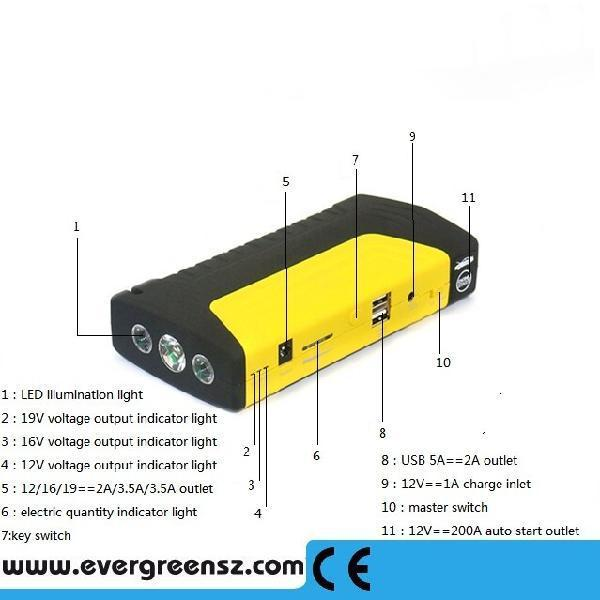 Hot Christmas Gift best selling car accessories 600a peak 16800mah Battery Car Jump Starter