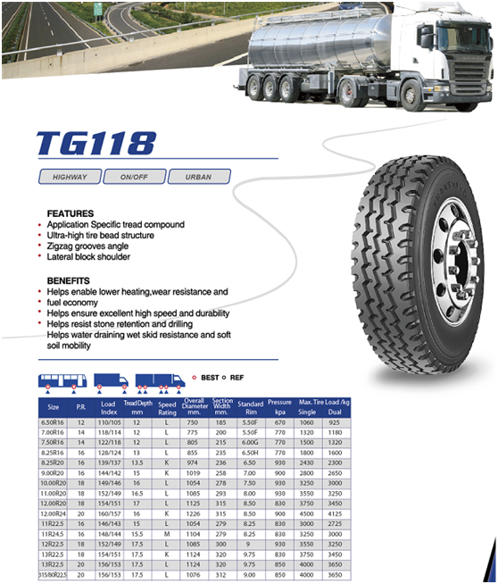tyres 205/75/17.5 cheap semi truck tires for sale