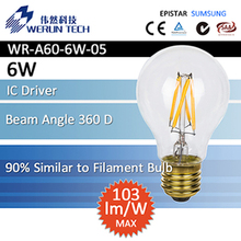 LVD Dimmable Cree LED Filament Bulb