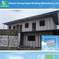 2015 economy wall eps sandwich panel for ceiling made of eps, cement, sand, fly etc